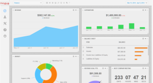 Dashboards for ROI